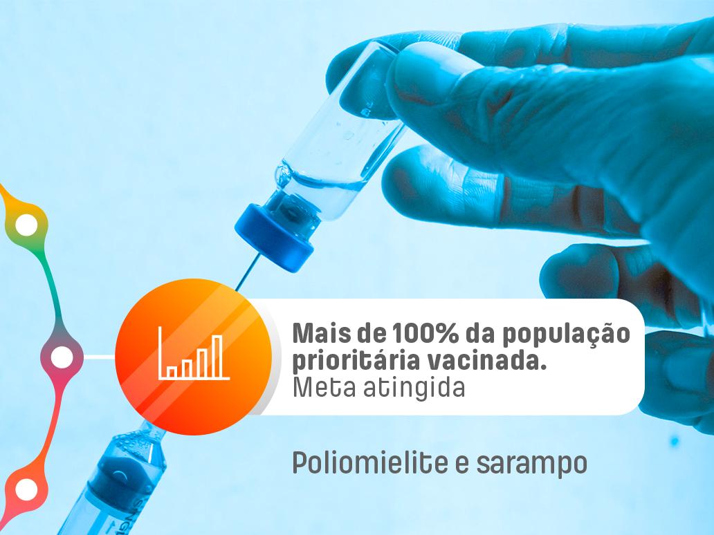 O município de São José do Belmonte obteve sucesso na campanha de vacinação